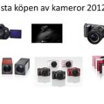 Kamera test 2012 – bästa köpet av digitalkameror i år