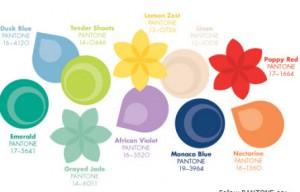 Vårmodets mest trendiga färger