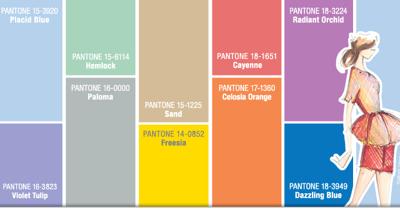 Pantones färgrapport 2014