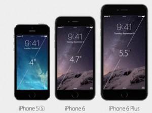 Skärmstorlekar nya iPhone